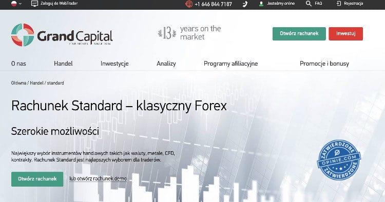 Grand Capital naucz sie handlu