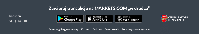 Martkets com aplikacja