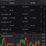Trade mobile