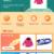 Alibaba mobile
