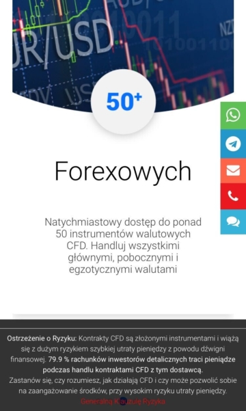 Forex u brokerow mobile